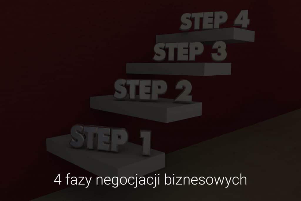 4 fazy negocjacji biznesowych - warsztaty biznesowe Eveneum