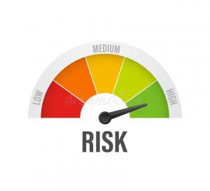 zarzadzanie ryzykiem